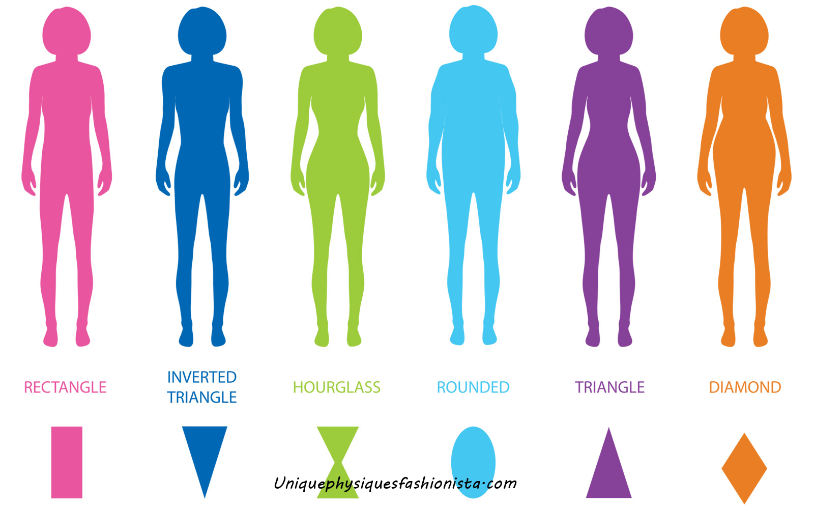 Know your body shape